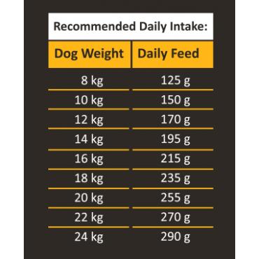 Black Olympus Adult - Κοτόπουλο & Καστανό Ρύζι (2kg)