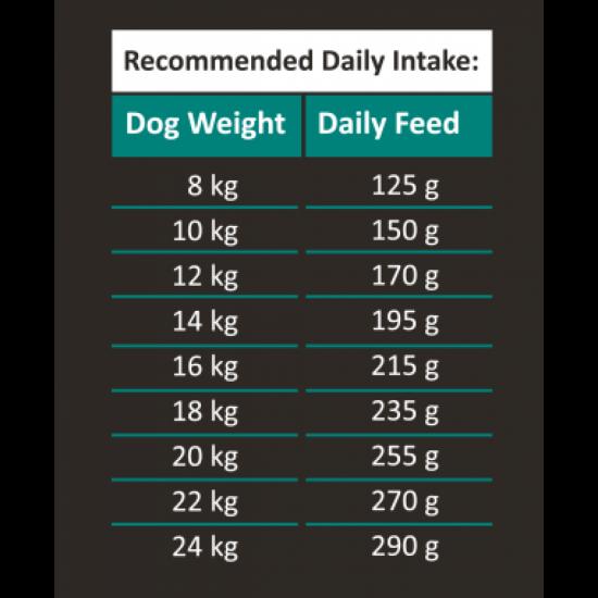 Black Olympus Adult - Αρνί & Καστανό Ρύζι (2kg)